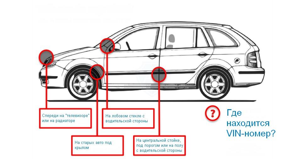 Как купить б/у автомобиль юридически правильно?