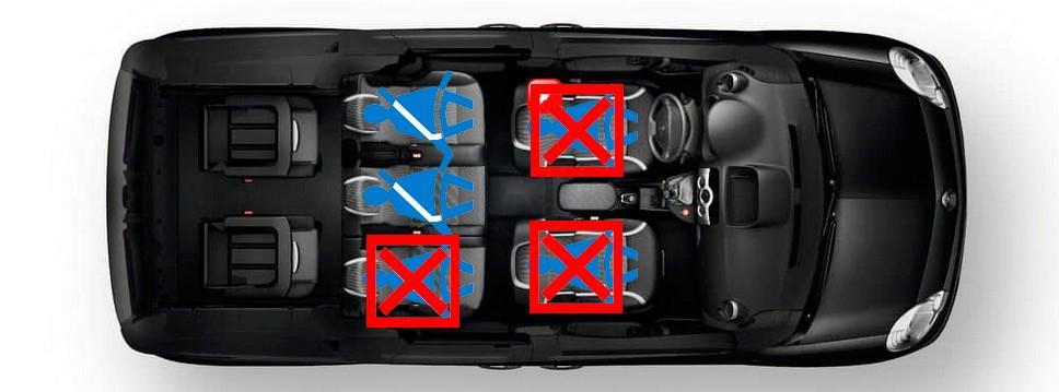Штрафы за нарушения перевозки пассажиров в ситуациях