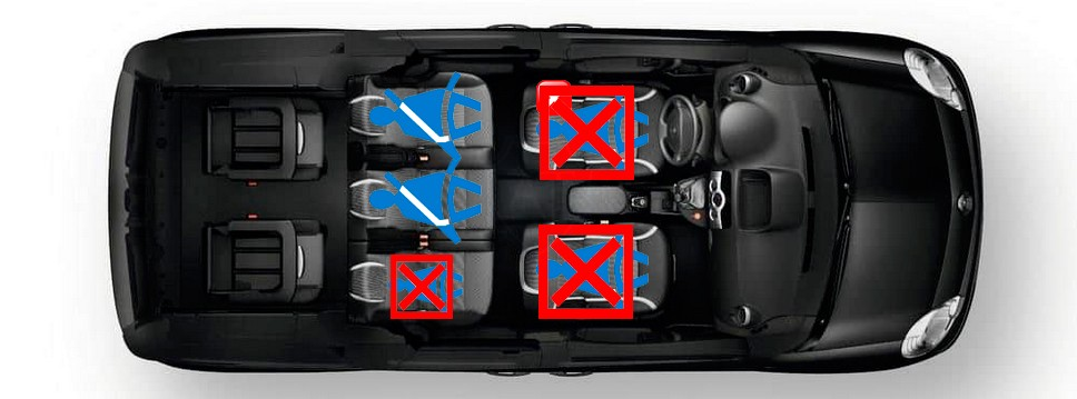 Штрафы за нарушения перевозки пассажиров 2019 в ситуациях