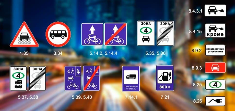Новые дорожные знаки с апреля 2020 года