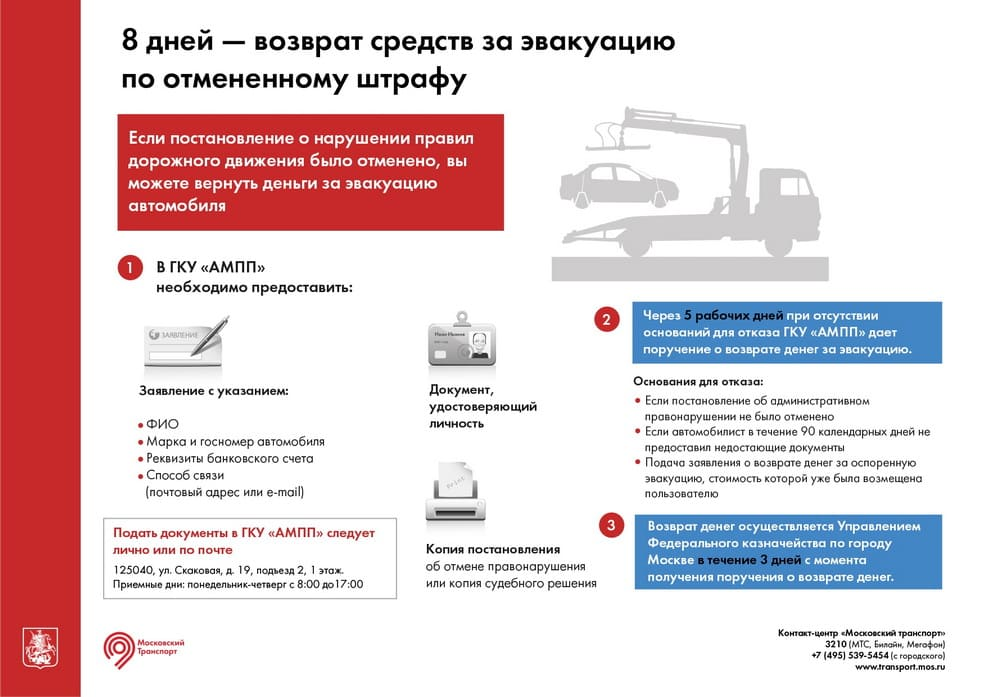 Порядок возмещения оплаты за задержание транспортного средства