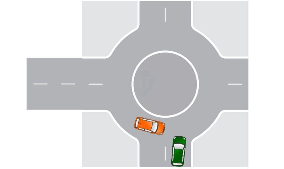 Схема кругового движения без знака – серия перекрёстков