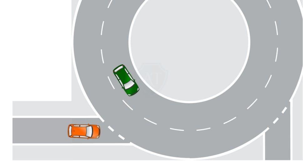 Схема очерёдности движения по двухполосному кругу